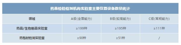开年必备-2020版中国药典与珀金埃尔默